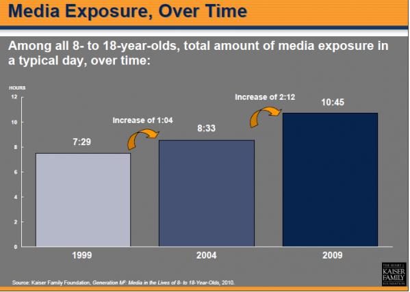 media-exposure-1.png