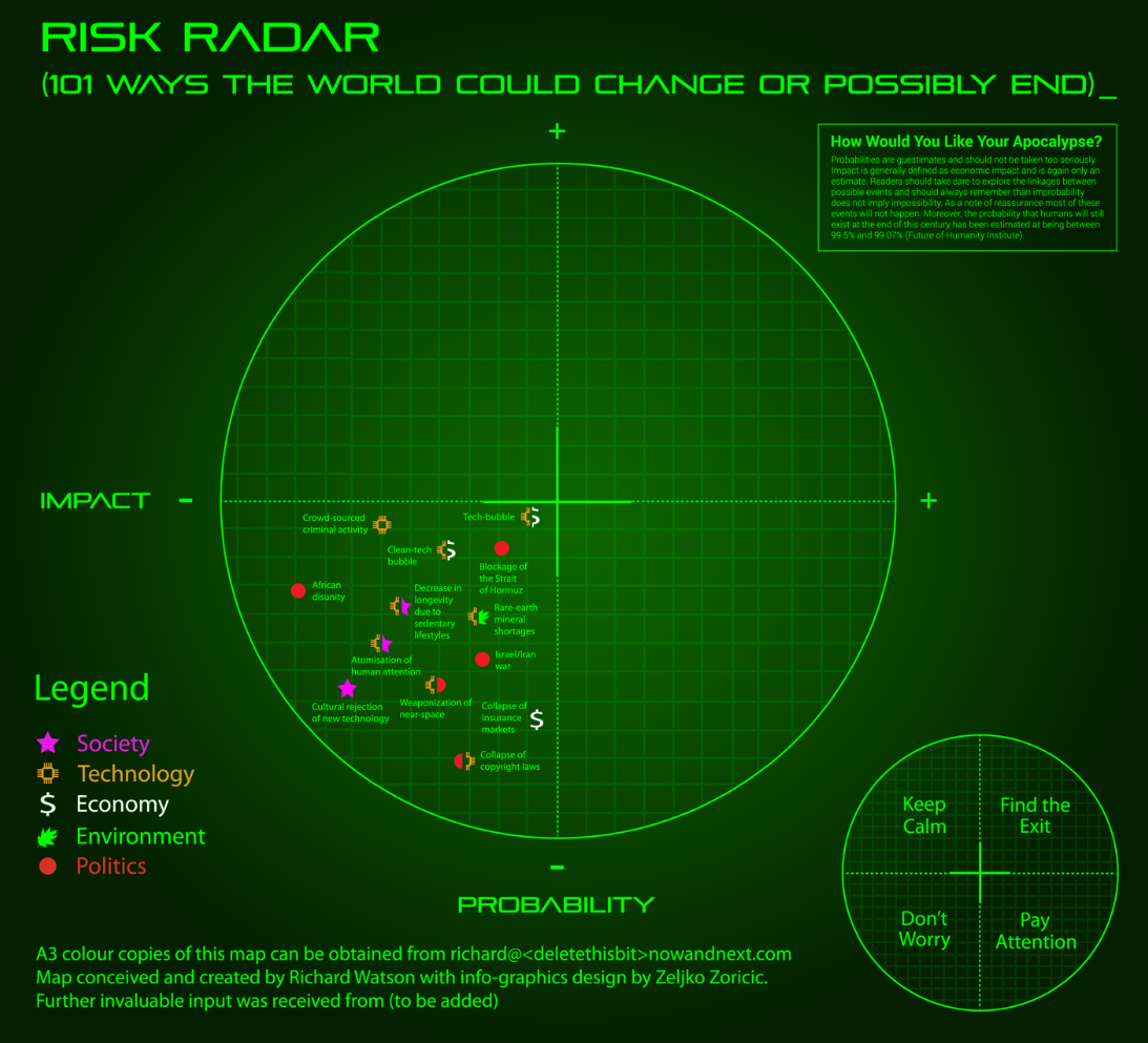 Richard watson risk map (draft)