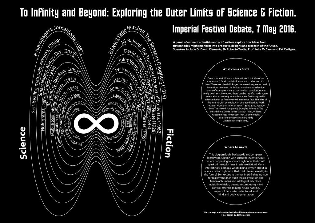 Infinity loop - Final 2